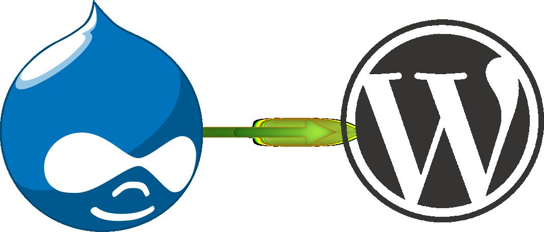 Drupal to WordPress Migration: Prologue